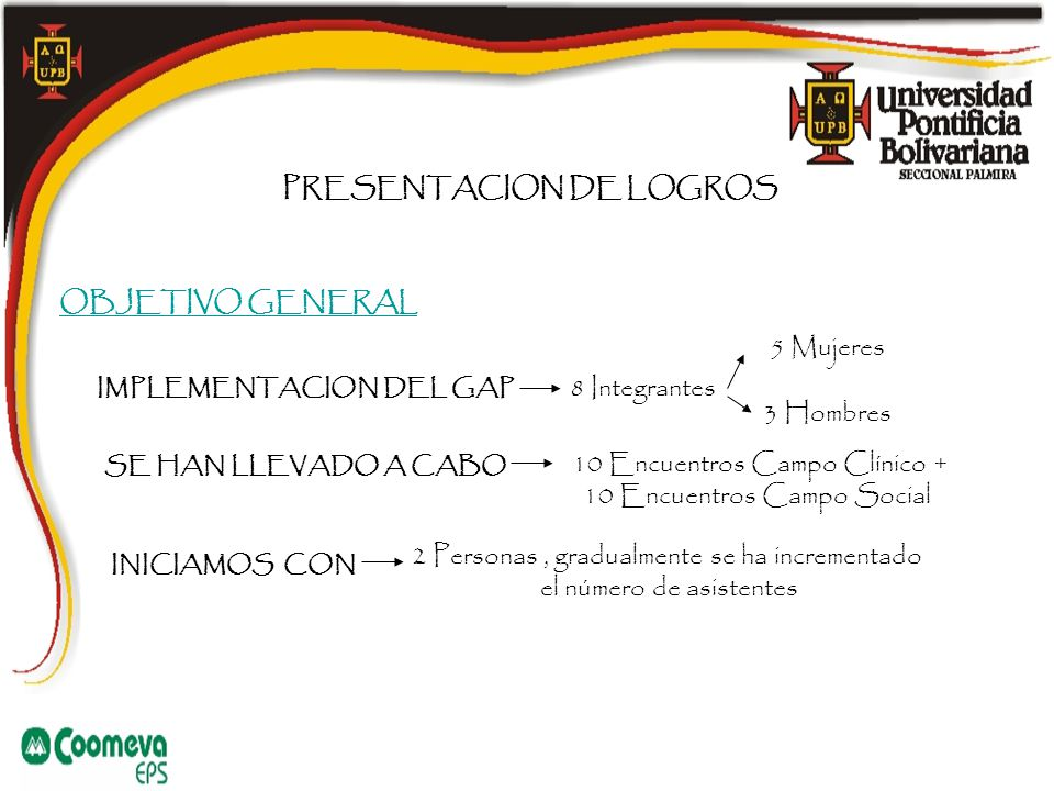 PRESENTACION DE LOGROS Objetivo Especifico No.