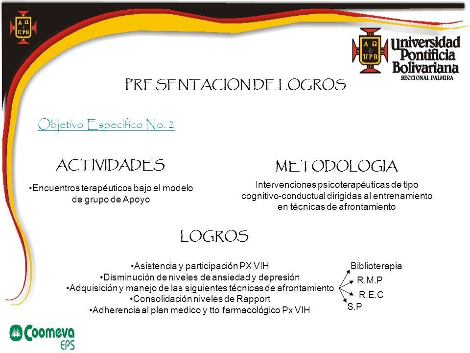 PRESENTACION DE LOGROS LOGROS METODOLOGIA Presentación del plan de acción sobre atención a Px Dx VIH y CA de la UBA Coomeva Estación.