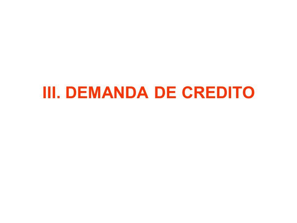 III. DEMANDA DE CREDITO