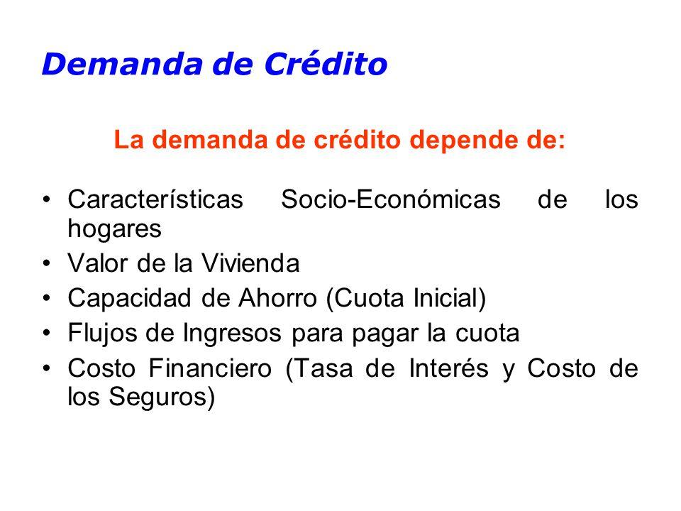 Demanda de Crédito La demanda de crédito depende de: Características Socio-Económicas de los hogares Valor de la Vivienda Capacidad de Ahorro (Cuota Inicial) Flujos de Ingresos para pagar la cuota Costo Financiero (Tasa de Interés y Costo de los Seguros)
