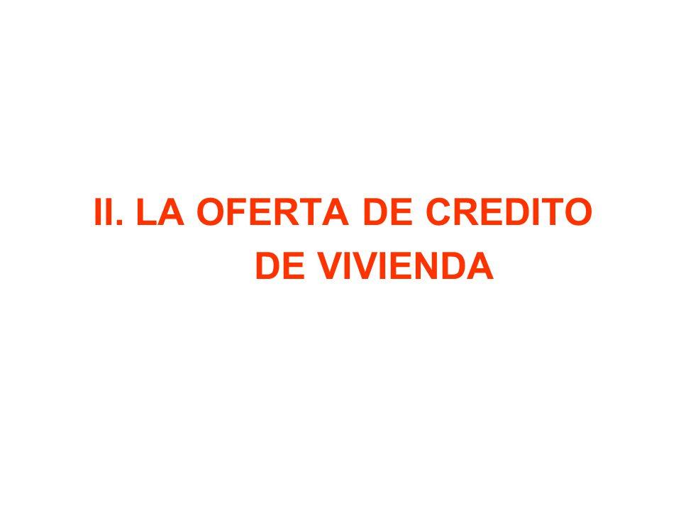 II. LA OFERTA DE CREDITO DE VIVIENDA