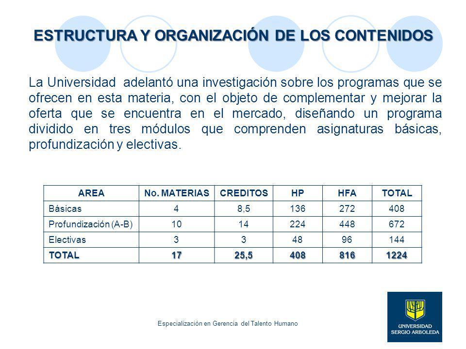 ESTRUCTURA Y ORGANIZACIÓN DE LOS CONTENIDOS La Universidad adelantó una investigación sobre los programas que se ofrecen en esta materia, con el objet