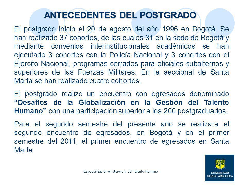 ANTECEDENTES DEL POSTGRADO Especialización en Gerencia del Talento Humano El postgrado inicio el 20 de agosto del año 1996 en Bogotá, Se han realizado