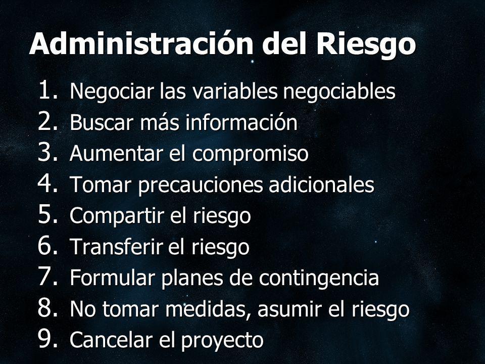 Administración del Riesgo 1. Negociar las variables negociables 2. Buscar más información 3. Aumentar el compromiso 4. Tomar precauciones adicionales