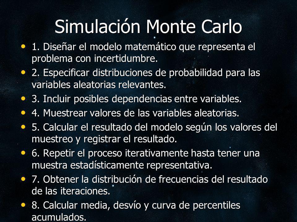 Simulación Monte Carlo 1. Diseñar el modelo matemático que representa el problema con incertidumbre. 1. Diseñar el modelo matemático que representa el