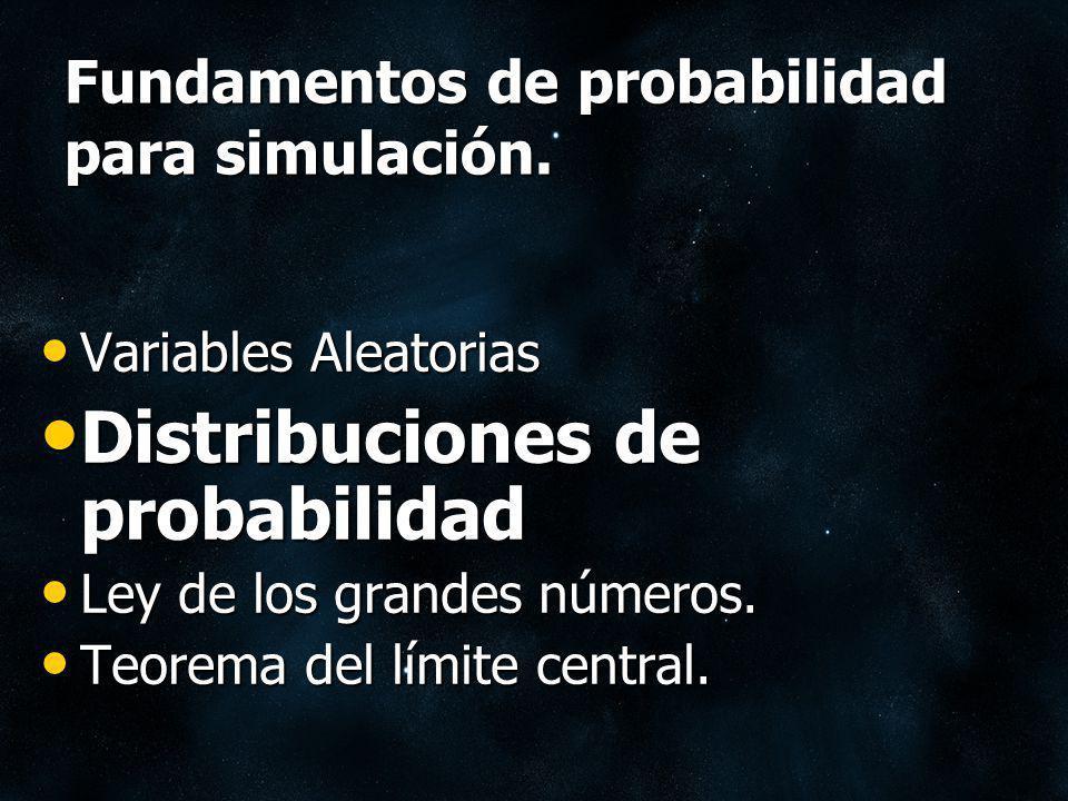 Fundamentos de probabilidad para simulación. Variables Aleatorias Variables Aleatorias Distribuciones de probabilidad Distribuciones de probabilidad L
