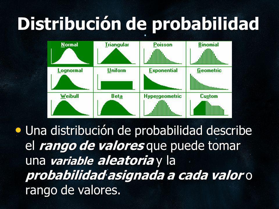 Distribuciones de probabilidad Discretas Una variable aleatoria representada mediante una distribución discreta de probabilidad puede tomar un valor de entre un conjunto de valores, cada uno de los cuales tiene asignada una determinada probabilidad de ocurrencia.