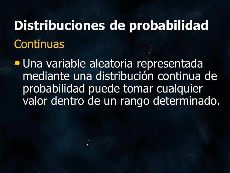 Distribuciones de probabilidad No Limitadas La variable aleatoria puede tomar valores entre +infinito y –infinito Limitadas Los valores de la variable aleatoria quedan confinados entre dos valores extremos Parcialmente Limitadas Los valores de la variable aleatoria quedan limitados en uno de los extremos de la distribución.