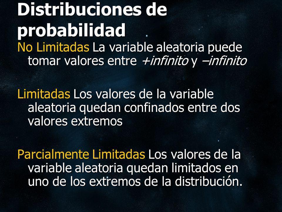 Distribuciones de probabilidad No Limitadas La variable aleatoria puede tomar valores entre +infinito y –infinito Limitadas Los valores de la variable