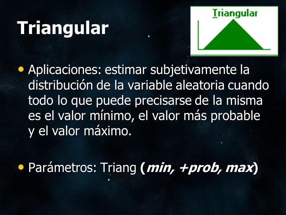 Triangular Aplicaciones: estimar subjetivamente la distribución de la variable aleatoria cuando todo lo que puede precisarse de la misma es el valor m