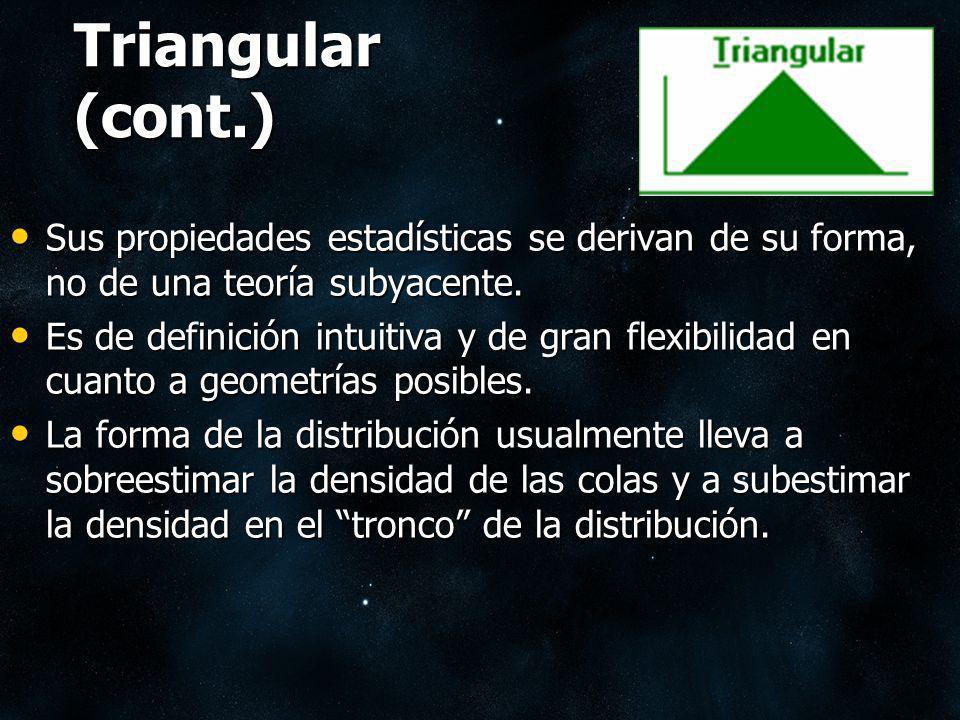 Triangular (cont.) Sus propiedades estadísticas se derivan de su forma, no de una teoría subyacente. Sus propiedades estadísticas se derivan de su for