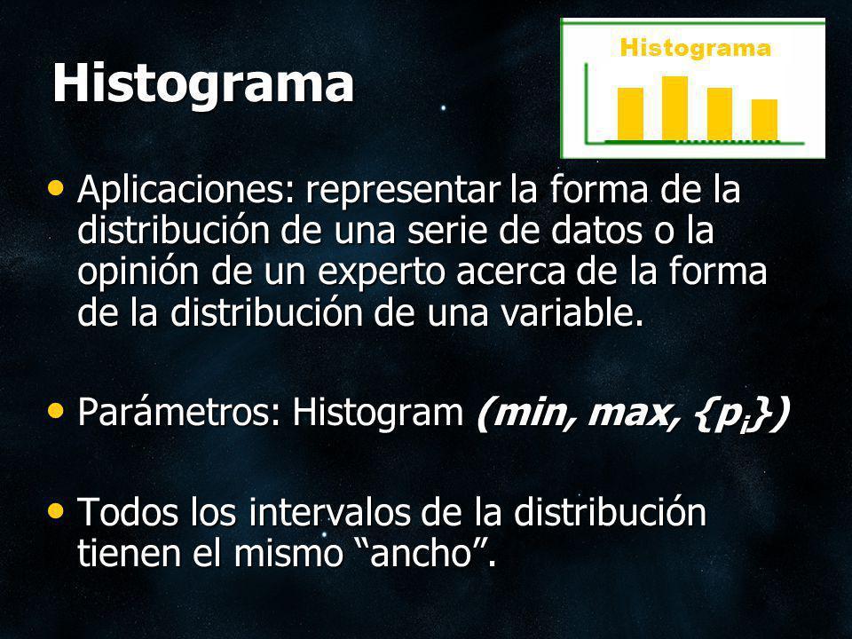 Histograma Aplicaciones: representar la forma de la distribución de una serie de datos o la opinión de un experto acerca de la forma de la distribució