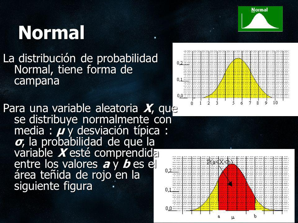 Normal La distribución de probabilidad Normal, tiene forma de campana Para una variable aleatoria X, que se distribuye normalmente con media : μ y des