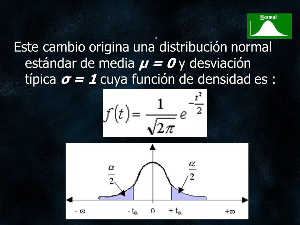 Este cambio origina una distribución normal estándar de media μ = 0 y desviación típica σ = 1 cuya función de densidad es :