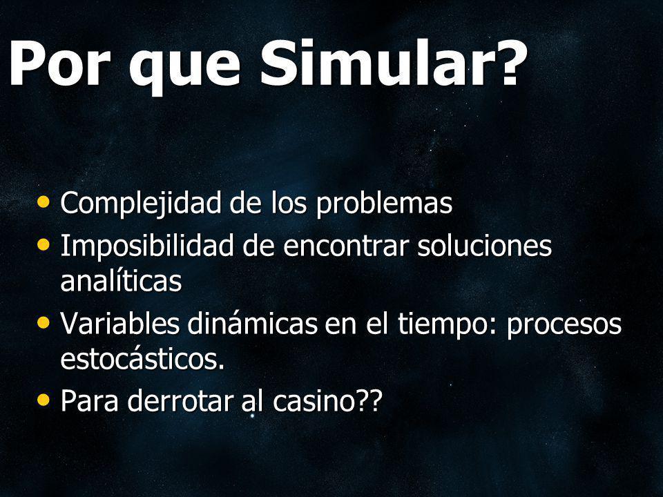 Por que Simular? Complejidad de los problemas Complejidad de los problemas Imposibilidad de encontrar soluciones analíticas Imposibilidad de encontrar