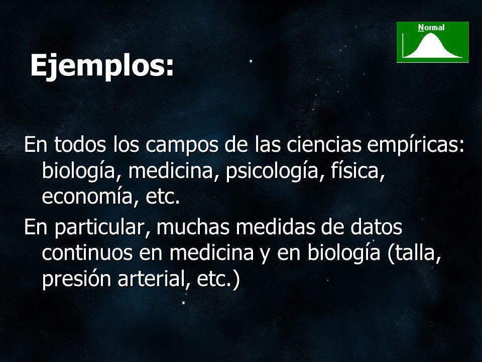 Ejemplos: En todos los campos de las ciencias empíricas: biología, medicina, psicología, física, economía, etc. En particular, muchas medidas de datos