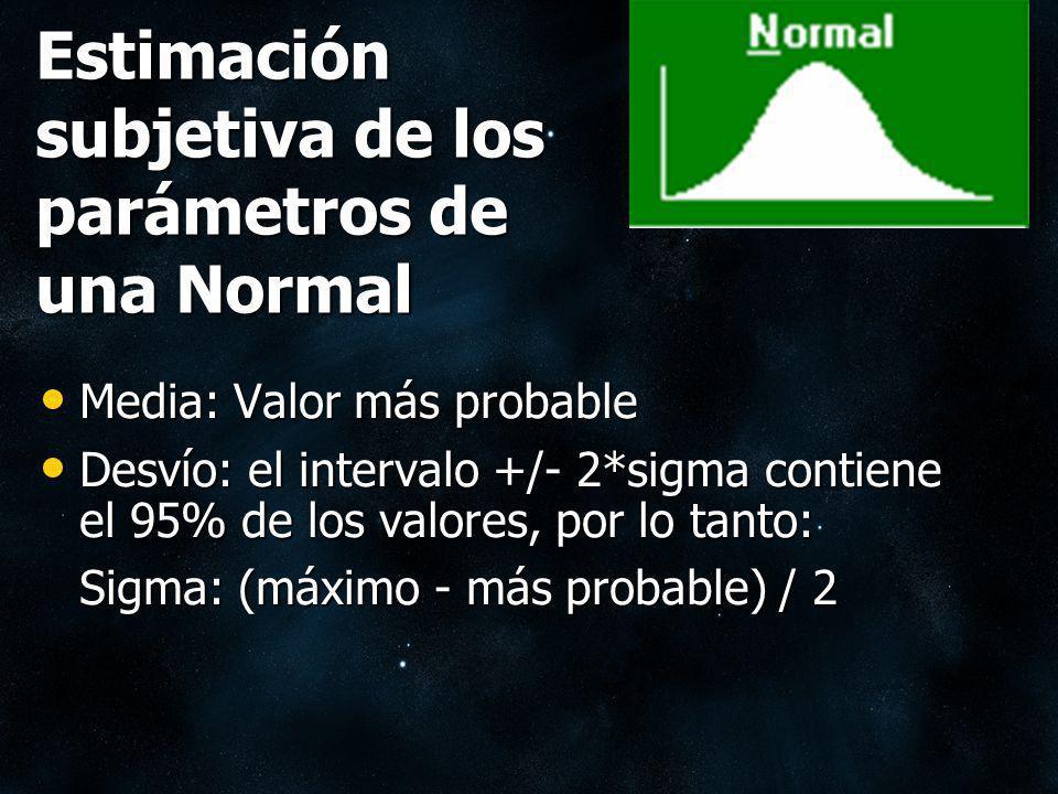 Estimación subjetiva de los parámetros de una Normal Media: Valor más probable Media: Valor más probable Desvío: el intervalo +/- 2*sigma contiene el