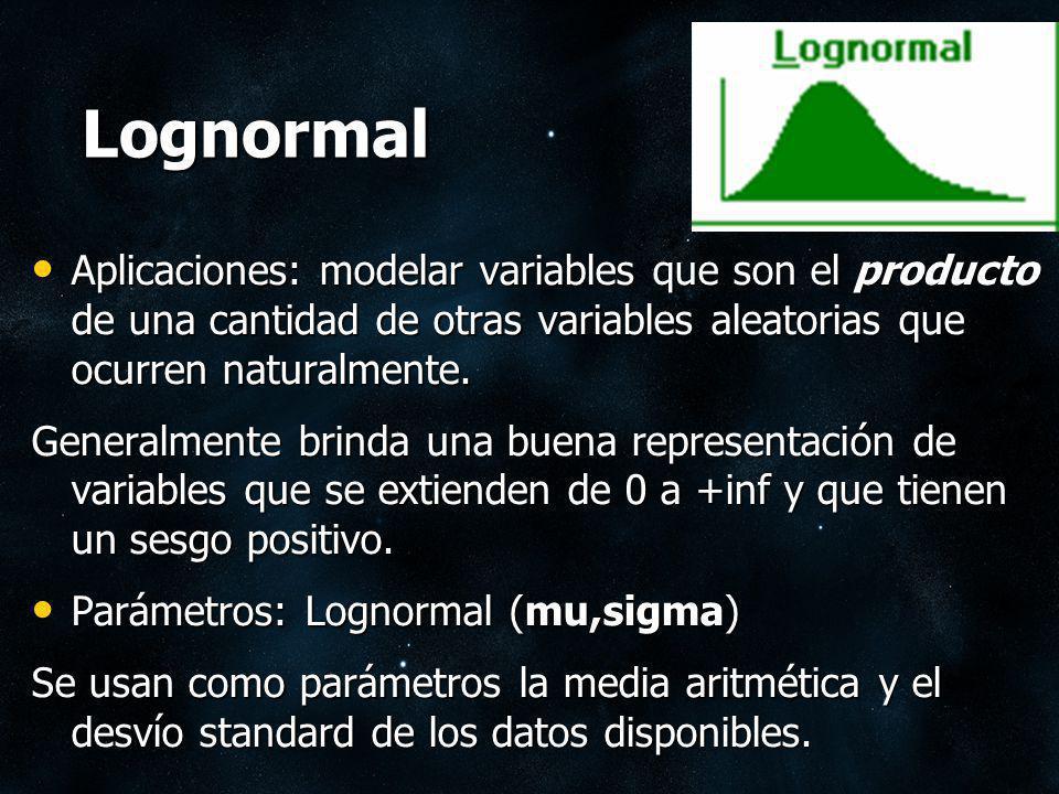 Lognormal Aplicaciones: modelar variables que son el producto de una cantidad de otras variables aleatorias que ocurren naturalmente. Aplicaciones: mo