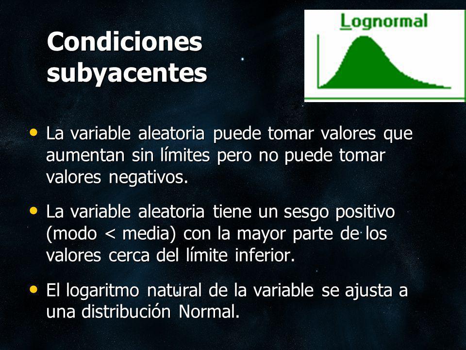 Condiciones subyacentes La variable aleatoria puede tomar valores que aumentan sin límites pero no puede tomar valores negativos. La variable aleatori