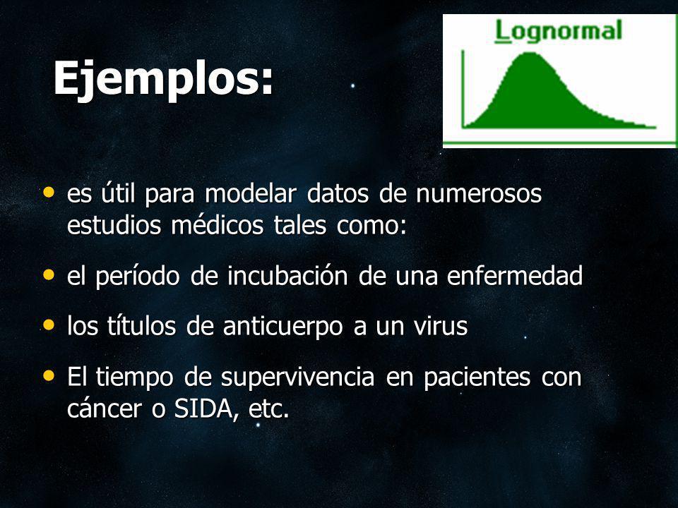 Ejemplos: es útil para modelar datos de numerosos estudios médicos tales como: es útil para modelar datos de numerosos estudios médicos tales como: el
