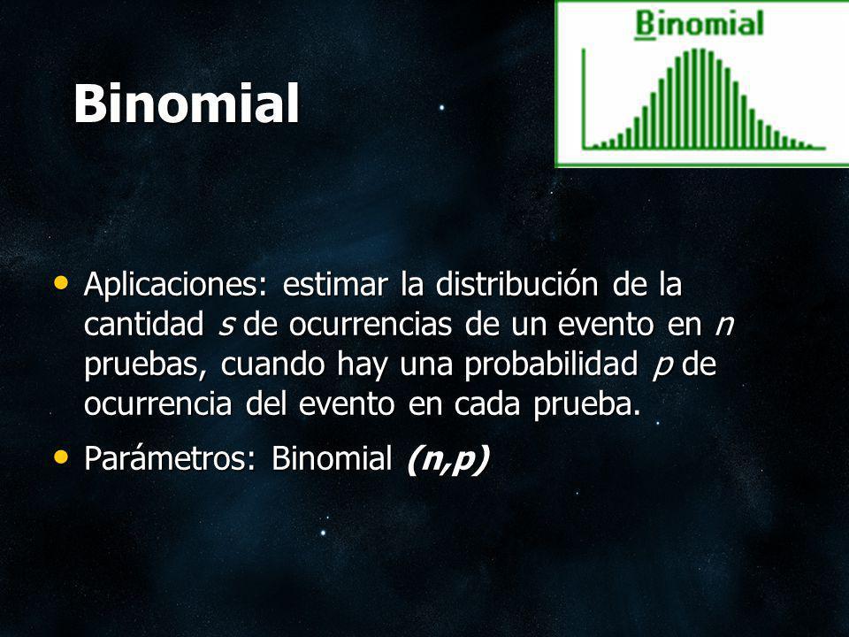 Binomial Aplicaciones: estimar la distribución de la cantidad s de ocurrencias de un evento en n pruebas, cuando hay una probabilidad p de ocurrencia