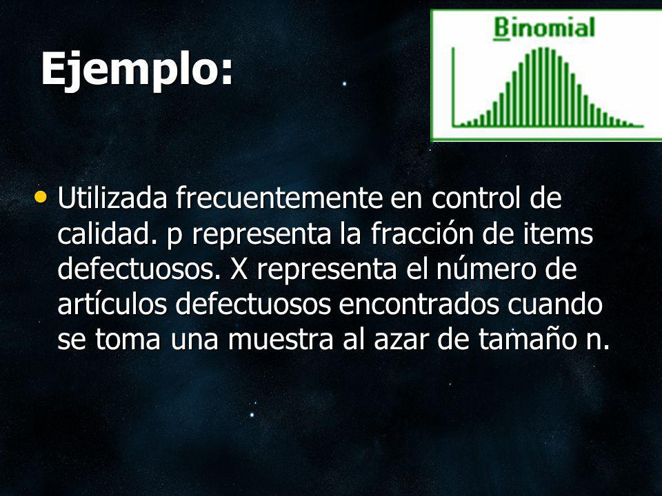 Ejemplo: Utilizada frecuentemente en control de calidad. p representa la fracción de items defectuosos. X representa el número de artículos defectuoso