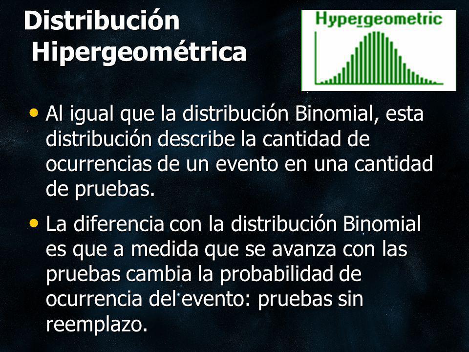 Distribución Hipergeométrica Al igual que la distribución Binomial, esta distribución describe la cantidad de ocurrencias de un evento en una cantidad