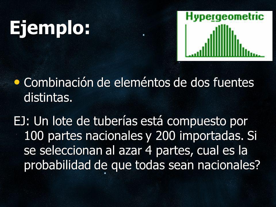 Geométrica Aplicaciones: estimar la cantidad n de pruebas necesarias hasta la ocurrencia del primer evento, cuando la probabilidad p de ocurrencia de un evento se mantiene constante en el tiempo.