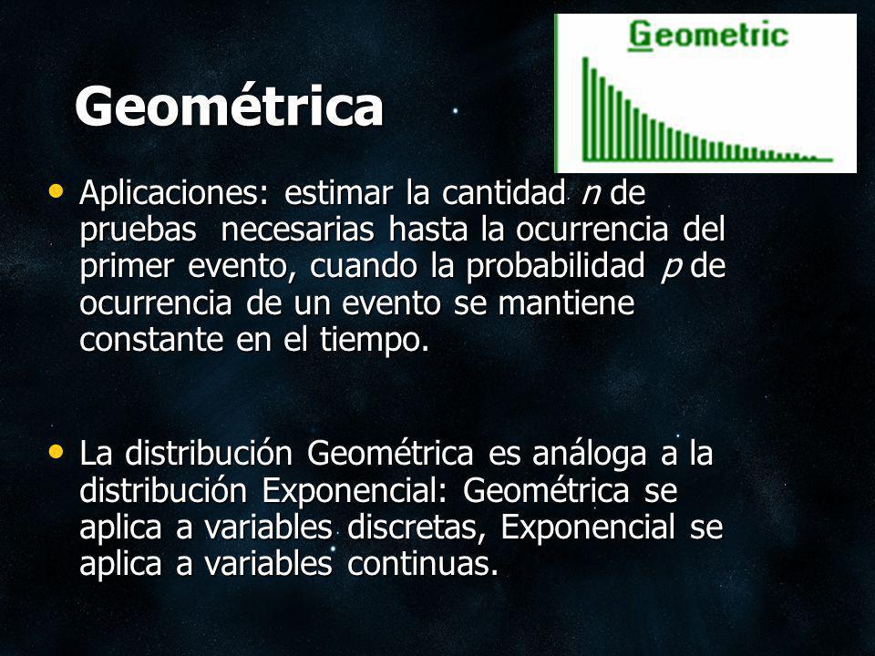 Geométrica Aplicaciones: estimar la cantidad n de pruebas necesarias hasta la ocurrencia del primer evento, cuando la probabilidad p de ocurrencia de