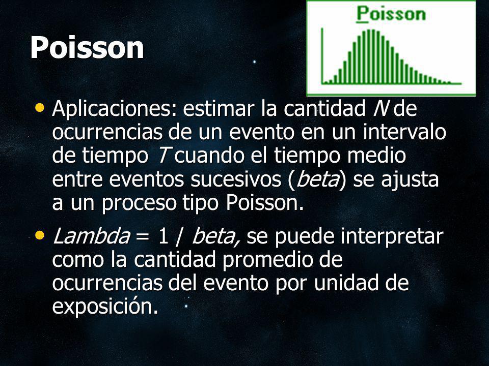 Poisson Aplicaciones: estimar la cantidad N de ocurrencias de un evento en un intervalo de tiempo T cuando el tiempo medio entre eventos sucesivos (be