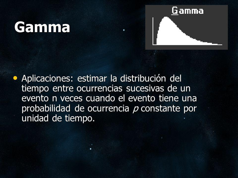 Gamma Aplicaciones: estimar la distribución del tiempo entre ocurrencias sucesivas de un evento n veces cuando el evento tiene una probabilidad de ocu