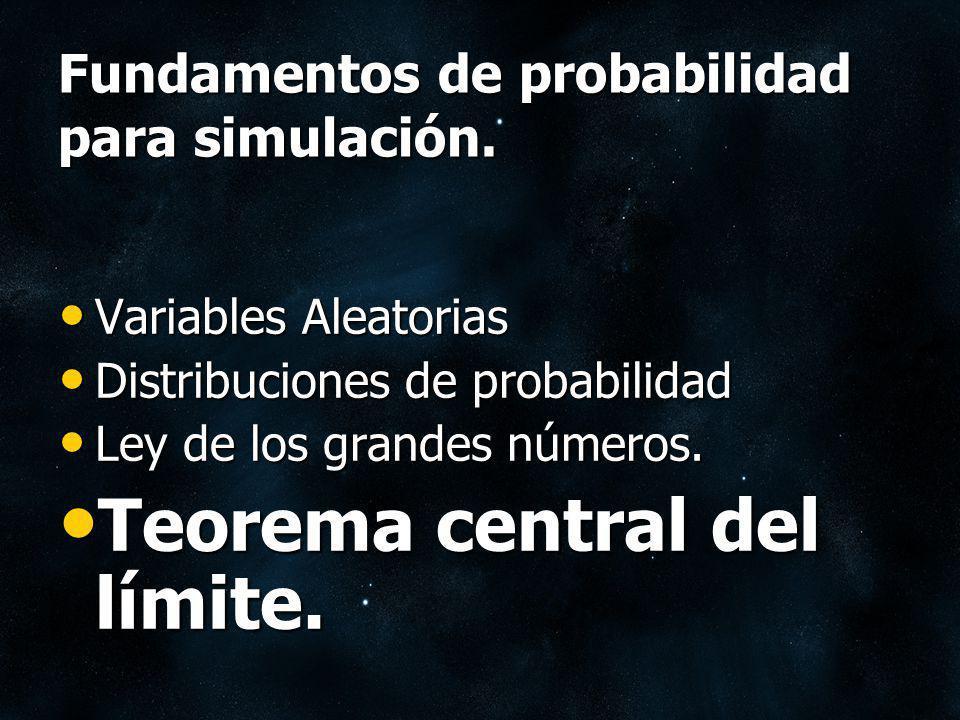 Teorema Central del Límite (TCL) La media muestral de un conjunto de n variables muestreadas en forma independiente a partir de una misma distribución f(x) se ajusta a una distribución aprox.