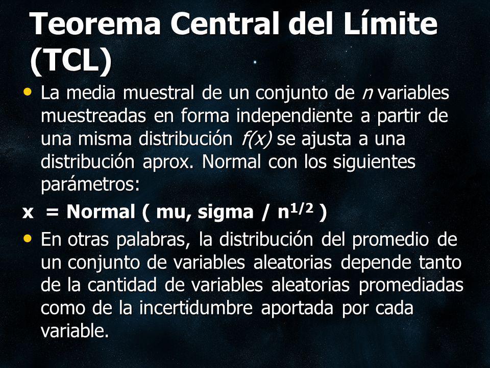 Teorema Central del Límite (cont.) La suma de n variables aleatorias independientes da como resultado una distribución aproximadamente Normal, sin importar la forma de la distribución de las variables sumadas.