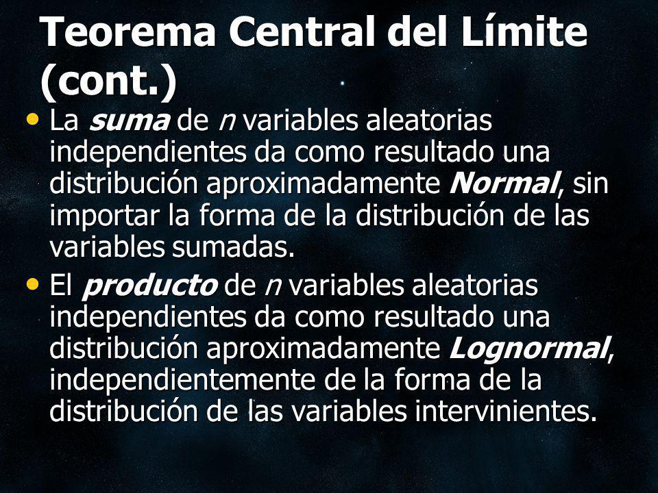 Teorema Central del Límite (cont.) La suma de n variables aleatorias independientes da como resultado una distribución aproximadamente Normal, sin imp