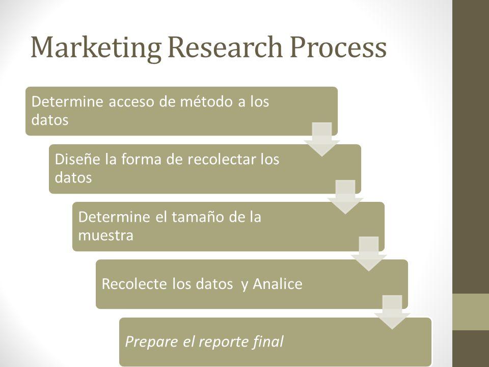 Marketing Research Process Determine acceso de método a los datos Diseñe la forma de recolectar los datos Determine el tamaño de la muestra Recolecte los datos y AnalicePrepare el reporte final
