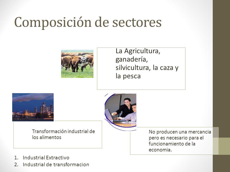 Composición de sectores La Agricultura, ganadería, silvicultura, la caza y la pesca Transformación industrial de los alimentos No producen una mercanc