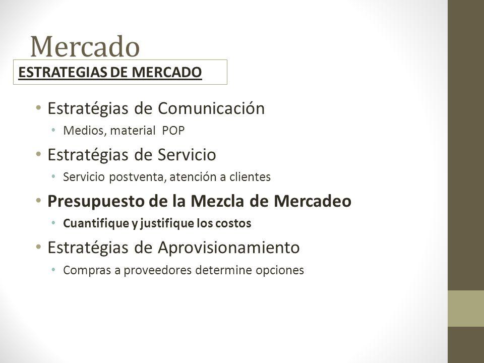 Mercado Estratégias de Comunicación Medios, material POP Estratégias de Servicio Servicio postventa, atención a clientes Presupuesto de la Mezcla de M