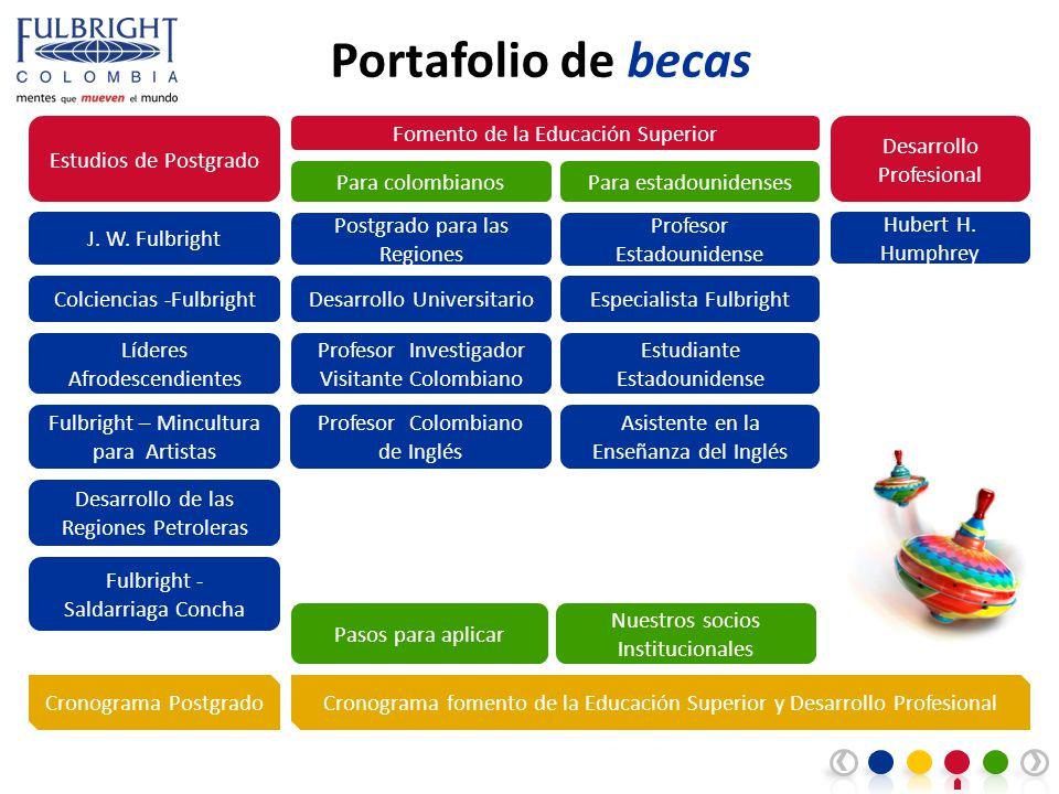 Portafolio de becas Especialista Fulbright Profesor Estadounidense Profesor Colombiano de Inglés Profesor Investigador Visitante Colombiano Postgrado