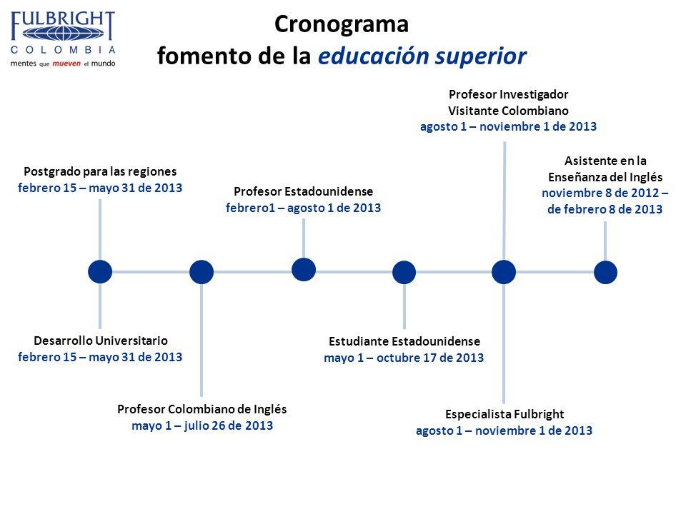 Profesor Colombiano de Inglés mayo 1 – julio 26 de 2013 Desarrollo Universitario febrero 15 – mayo 31 de 2013 Cronograma fomento de la educación super