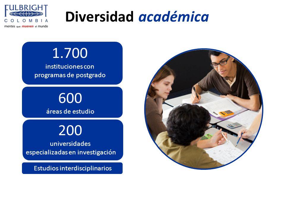 1.700 instituciones con programas de postgrado 600 áreas de estudio Estudios interdisciplinarios 200 universidades especializadas en investigación Div