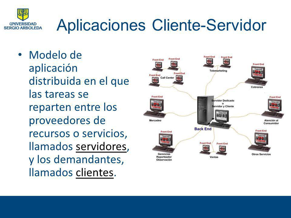 Aplicaciones Cliente-Servidor Modelo de aplicación distribuida en el que las tareas se reparten entre los proveedores de recursos o servicios, llamado