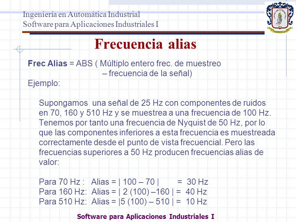 Frecuencia alias Frec Alias = ABS ( Múltiplo entero frec. de muestreo – frecuencia de la señal) Ejemplo: Supongamos una señal de 25 Hz con componentes