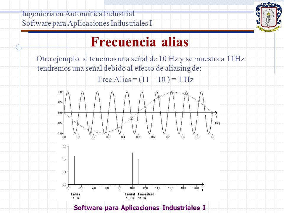 Frecuencia alias Otro ejemplo: si tenemos una señal de 10 Hz y se muestra a 11Hz tendremos una señal debido al efecto de aliasing de: Frec Alias = (11