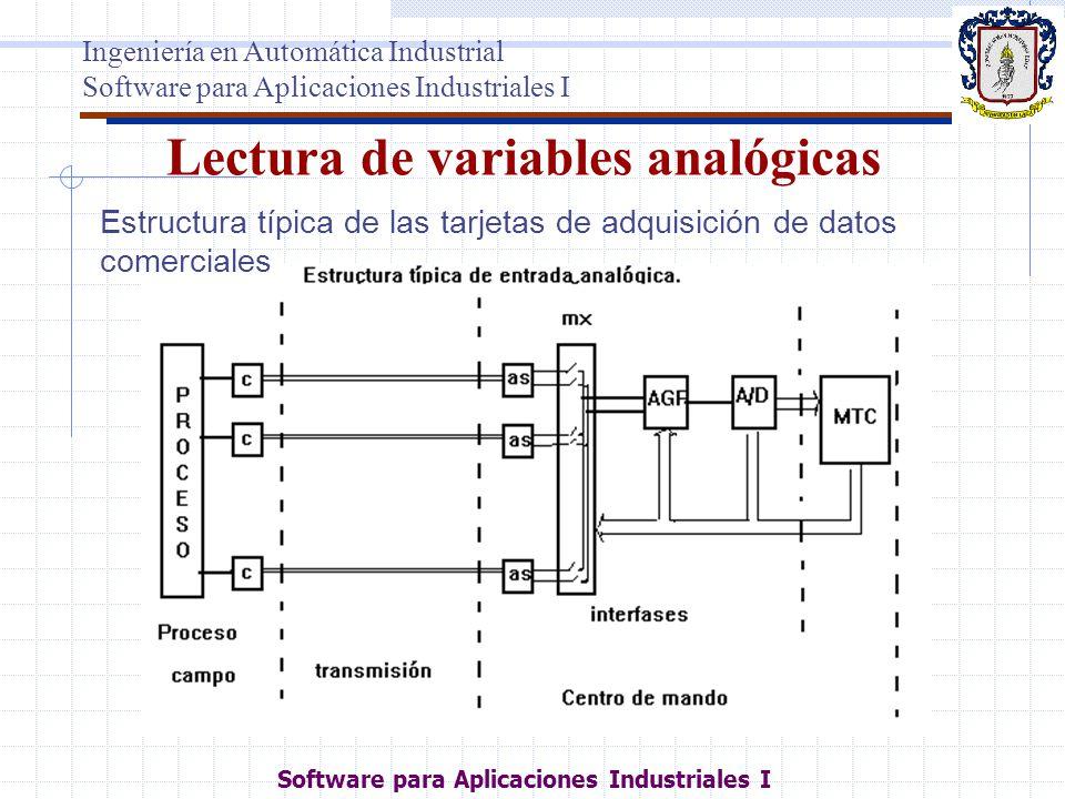 Lectura de variables analógicas Estructura típica de las tarjetas de adquisición de datos comerciales Ingeniería en Automática Industrial Software par