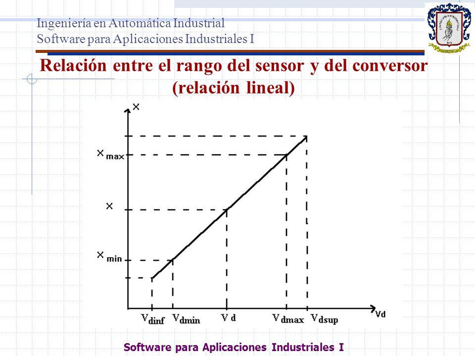 Relación entre el rango del sensor y del conversor (relación lineal) Ingeniería en Automática Industrial Software para Aplicaciones Industriales I