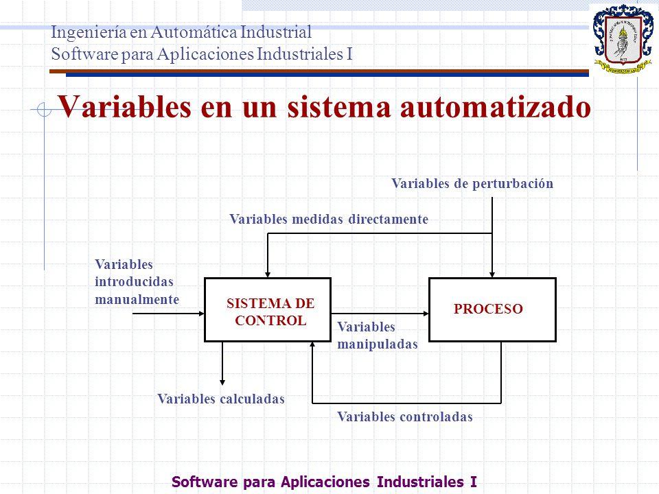 Variables en un sistema automatizado PROCESO SISTEMA DE CONTROL Variables de perturbación Variables calculadas Variables medidas directamente Variable