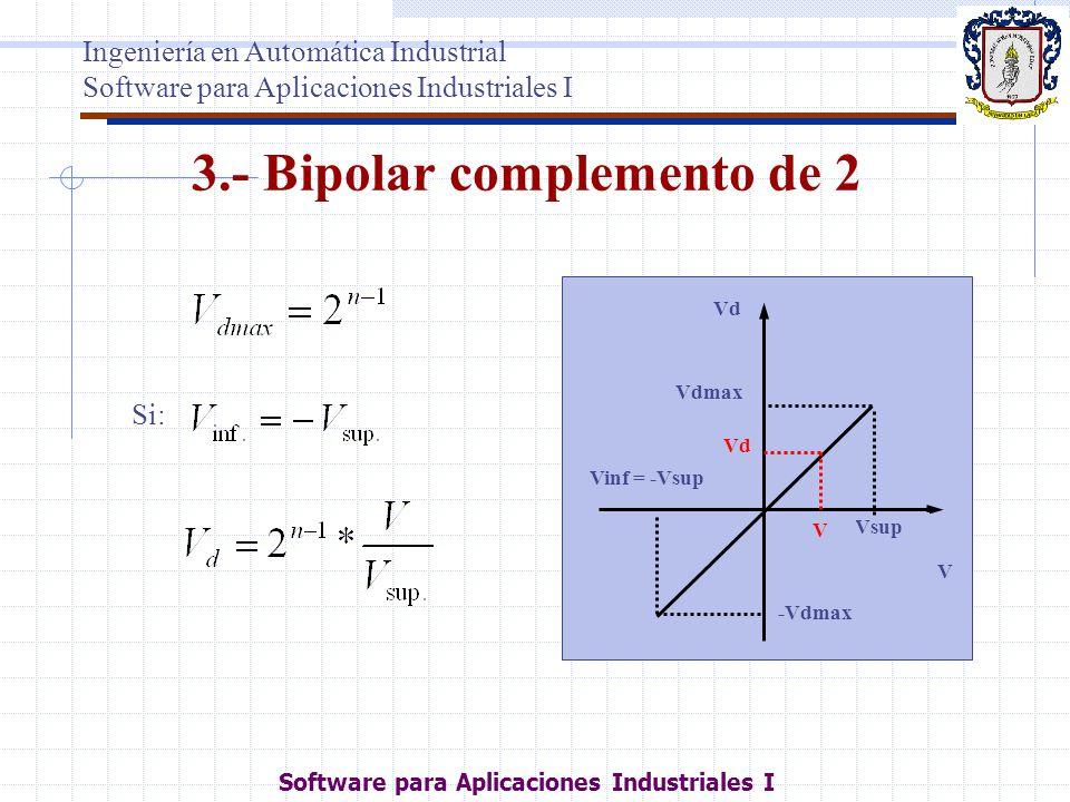 3.- Bipolar complemento de 2 Si: V Vsup Vinf = -Vsup Vd Vdmax -Vdmax Vd V Ingeniería en Automática Industrial Software para Aplicaciones Industriales