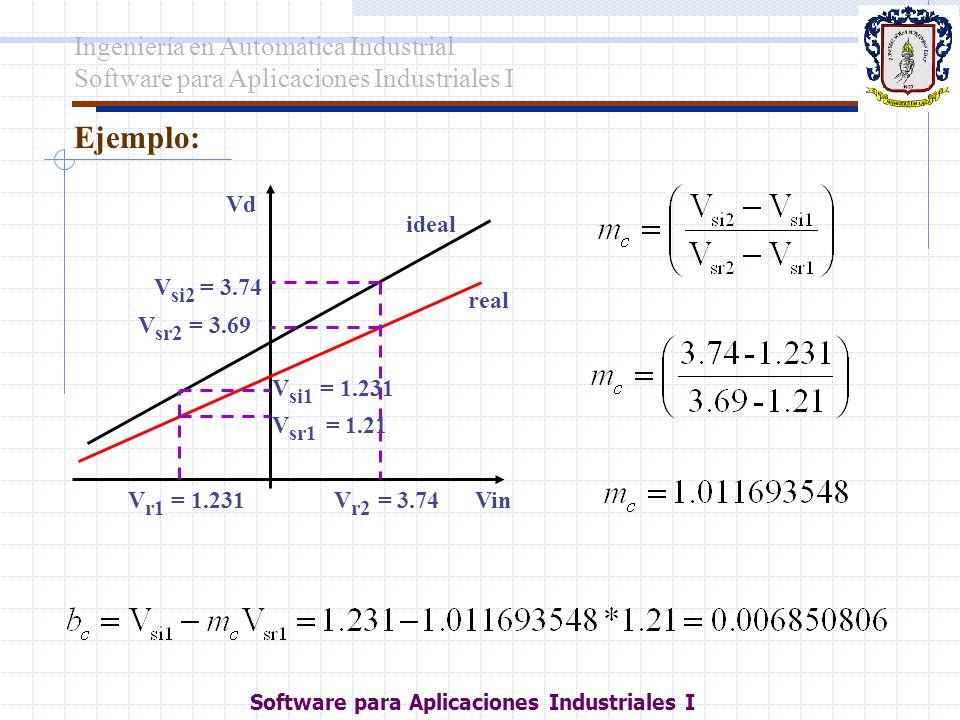 V r1 = 1.231 V r2 = 3.74 Vin V sr2 = 3.69 VdV si1 = 1.231 V sr1 = 1.21 ideal real V si2 = 3.74 Ejemplo: Ingeniería en Automática Industrial Software p