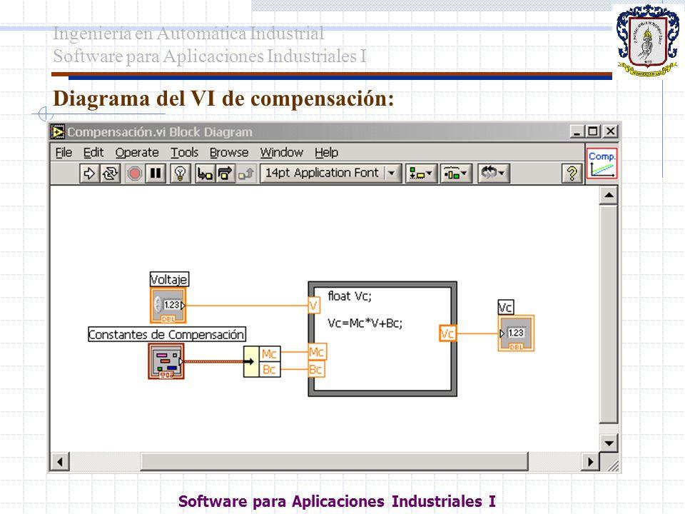 Diagrama del VI de compensación: Ingeniería en Automática Industrial Software para Aplicaciones Industriales I