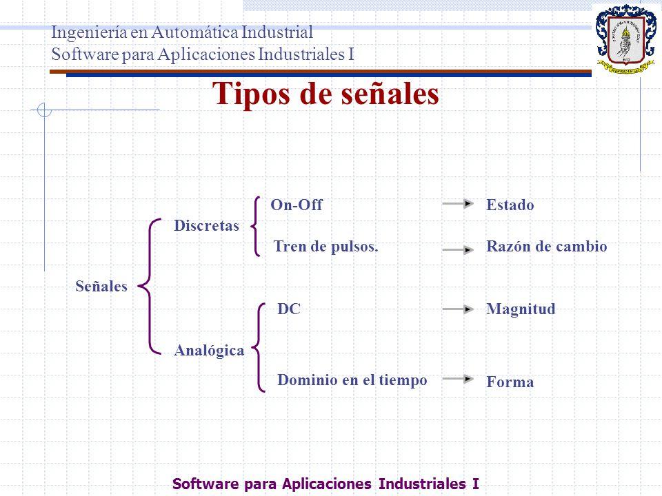 Tipos de señales On-Off Estado Discretas Tren de pulsos. Razón de cambio Señales DC Magnitud Analógica Dominio en el tiempo Forma Ingeniería en Automá